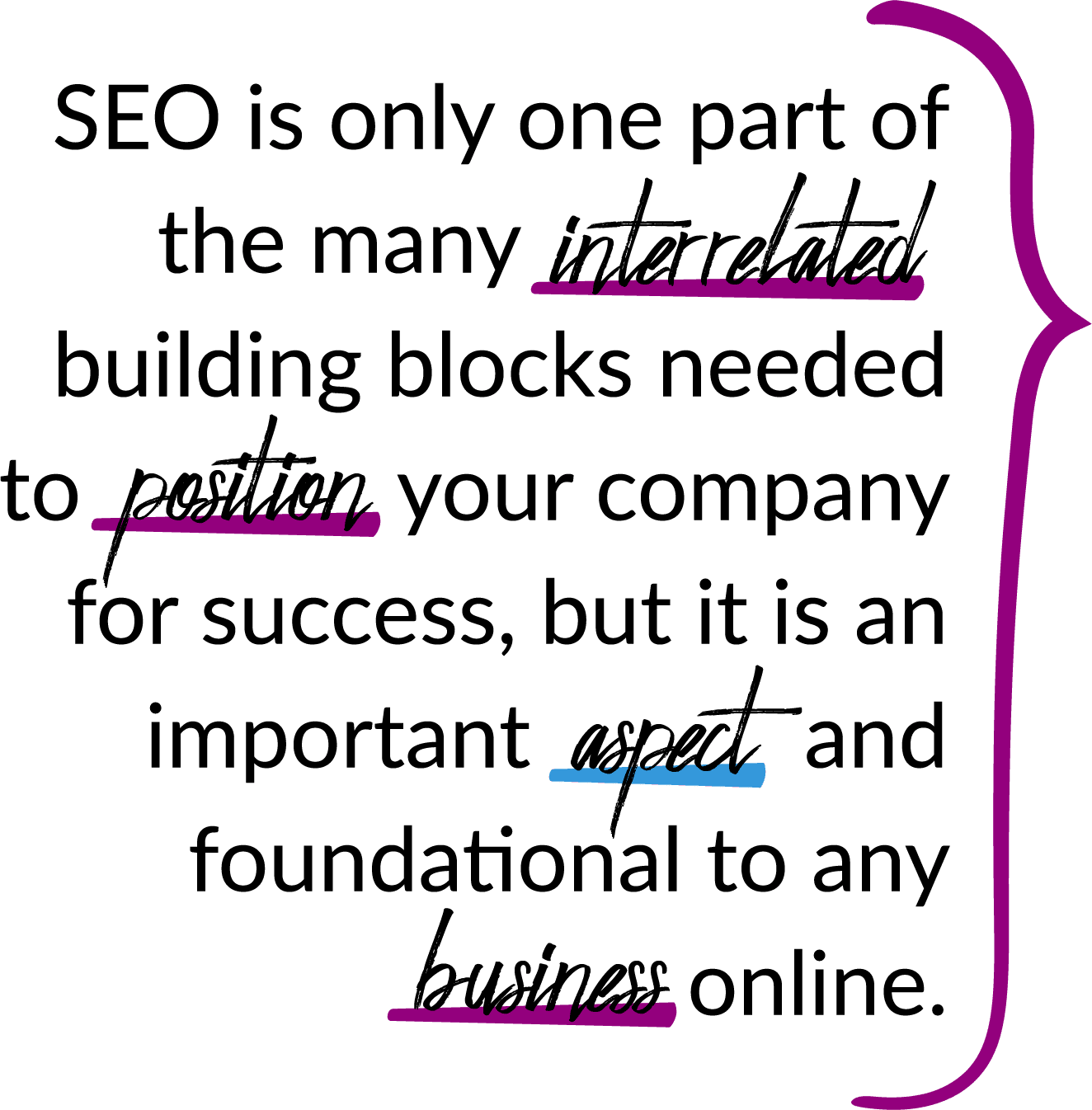 SEO is only one part of the many interrelated building blocks