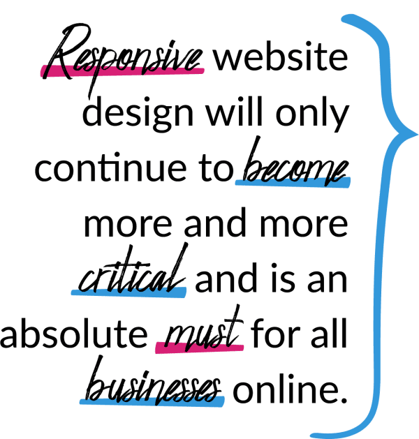 responsive website design will only continue to become